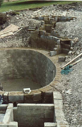 Concrete pond construction garden ideas all gardens great for Concrete pond construction